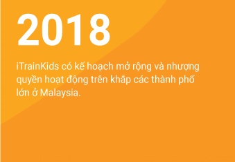cột mốc itrainkids