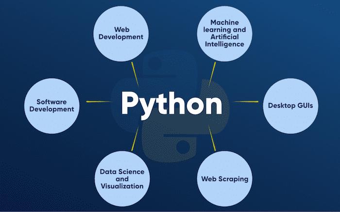 Trẻ học lập trình Python có thể làm được gì? (1)